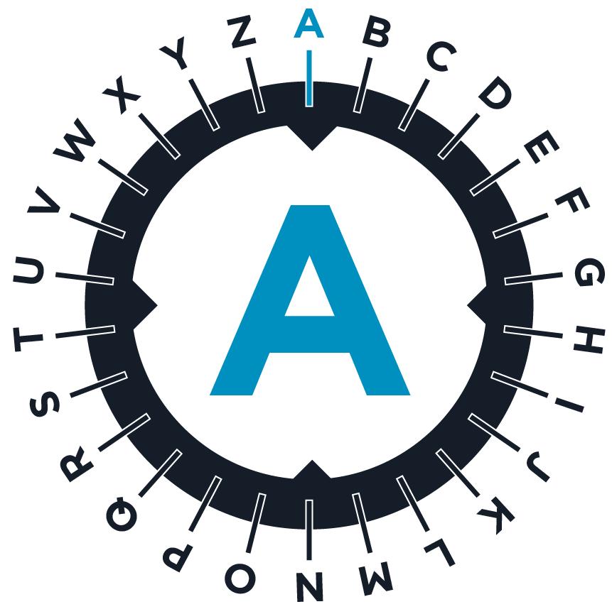 A-Z guide to pilot training