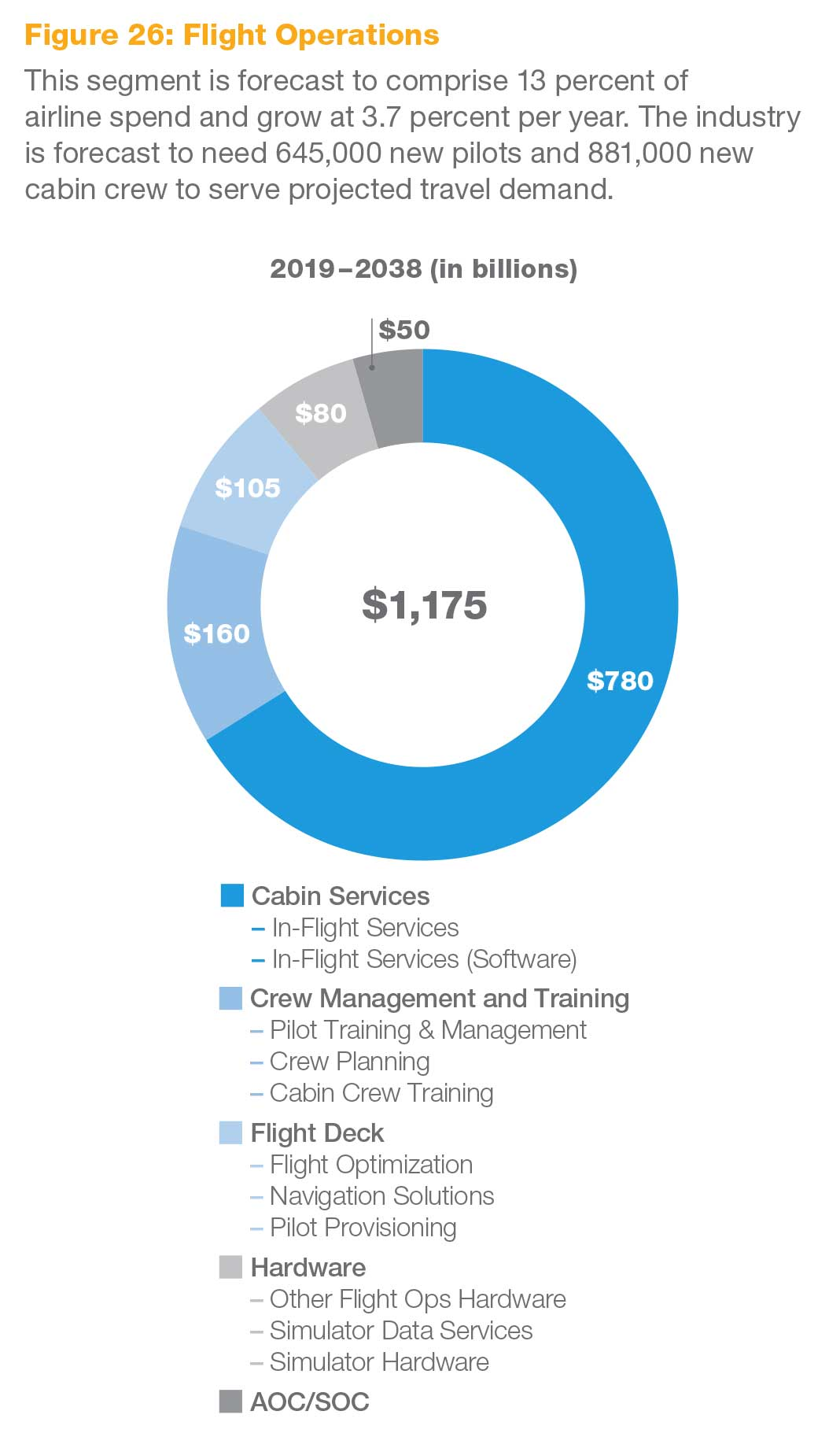 Boeing-Commercial-Market-Outlook-flight-operations-2020