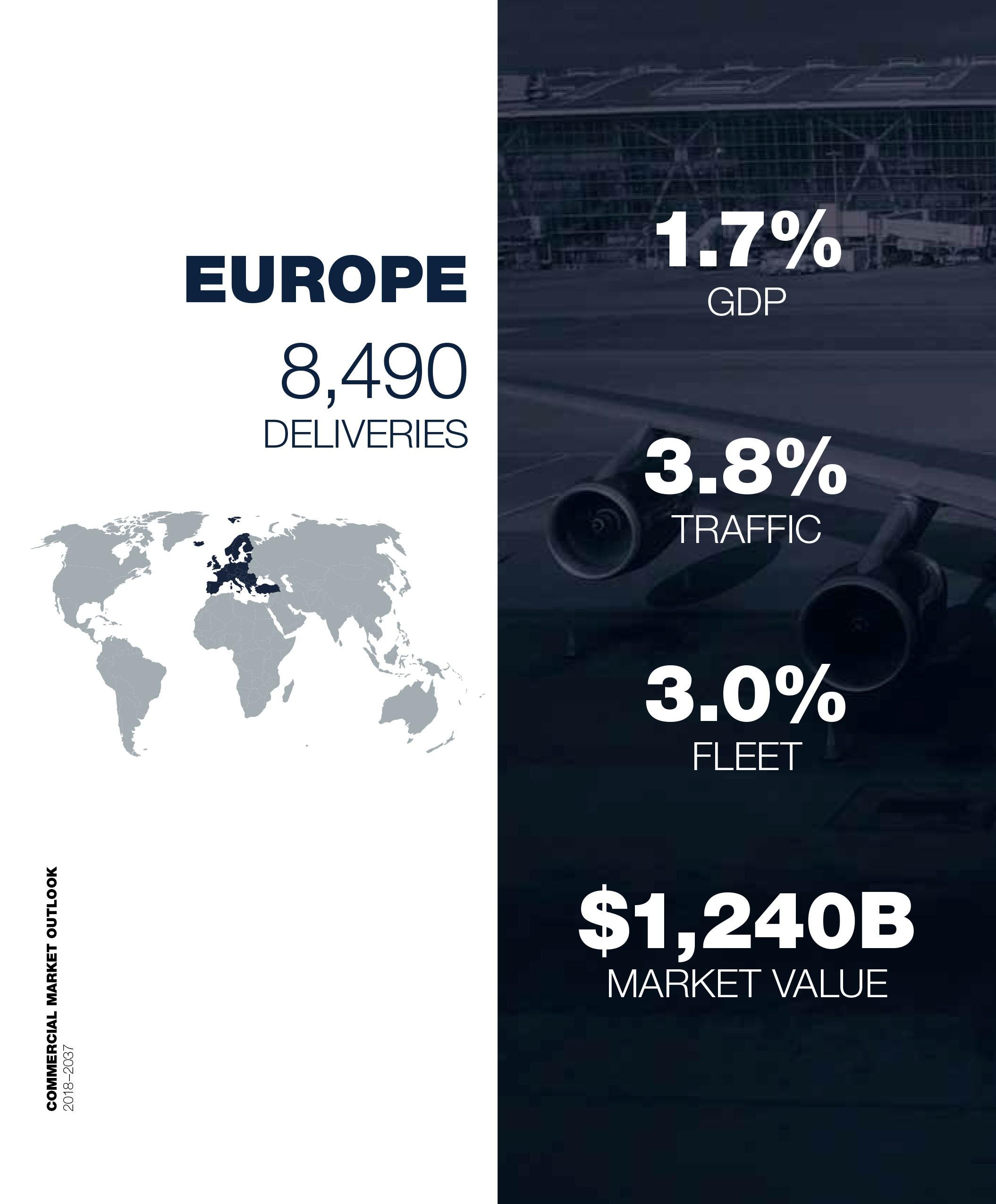 Boeing-market-foarecast-2018-Europe
